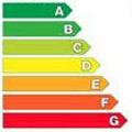 Miljömärkning energi / vitvaror